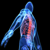 Do You Suffer From Chronic Pain? Buy Tramadol | UK Buyers Can Order Online